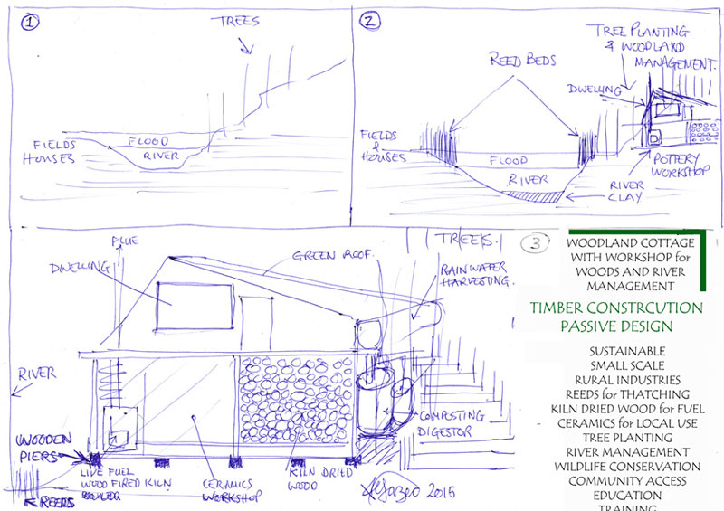 an artists sketch, an impression of a modern woodsmans cottage